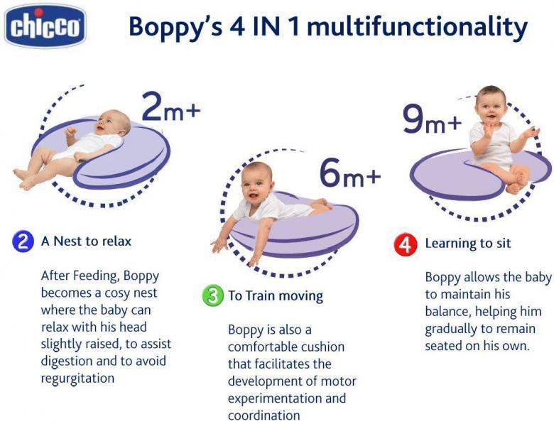 molteplici uso cuscino allattamento chicco